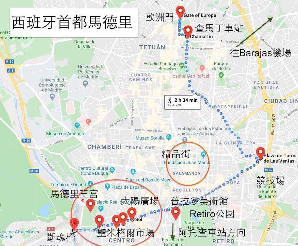 馬德里市區路線地圖示意